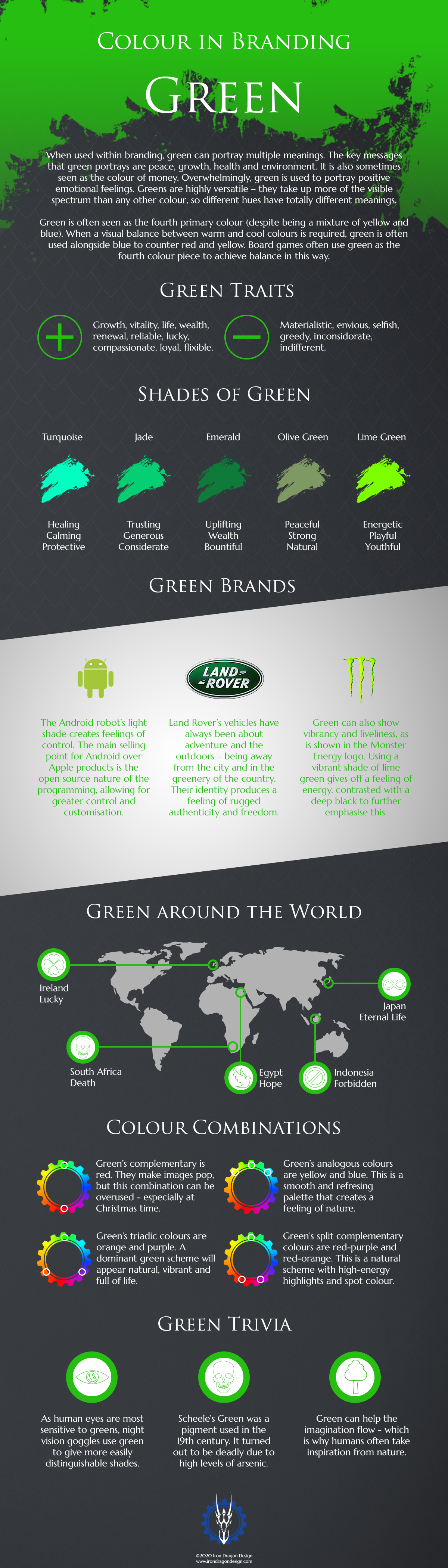Colour in Branding Green Infographic
