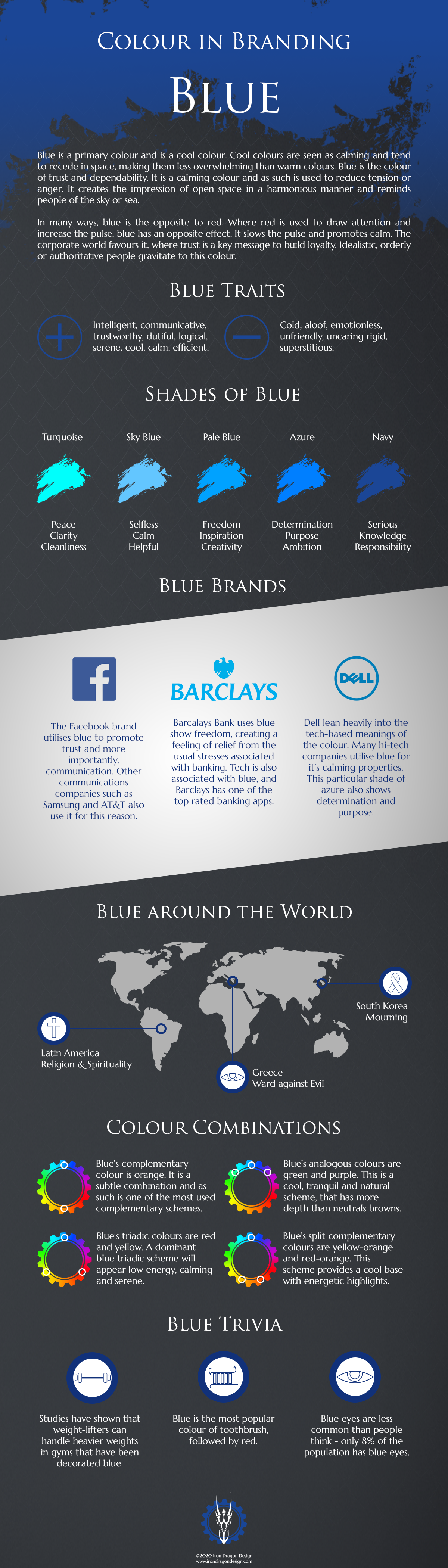 Colour in Branding Blue Psychology Infographic