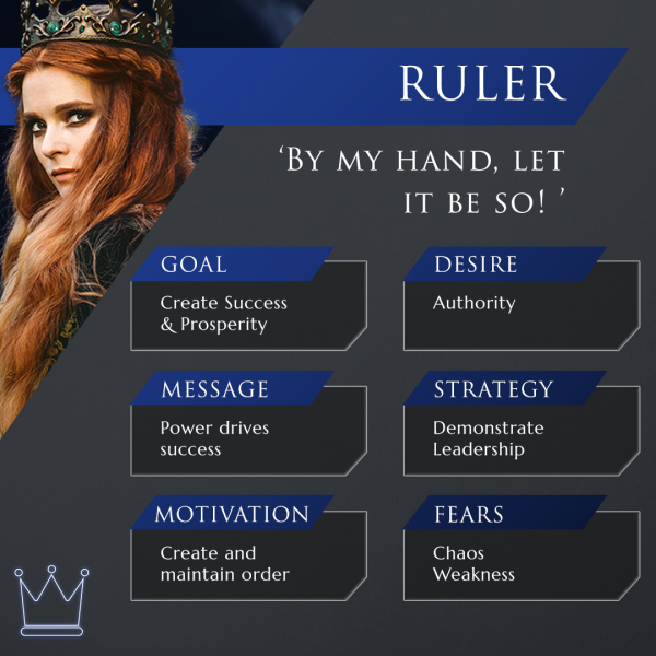 Ruler Brand Archetype Stats